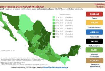 México registra más de 13 mil nuevos contagios de COVID-19